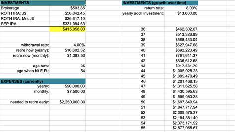 easy   budget templates gobankingrates