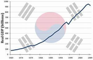 The economic growth in Korea was a major success because ...