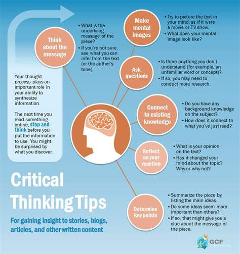 1000+ Ideas About Critical Thinking On Pinterest  Critical Thinking Skills, Critical Thinking