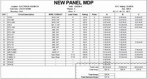 free electrical panel schedule template switchboard phase load balancing autodesk community