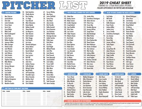 the pitcher list fantasy baseball cheat sheet for 2019
