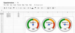 8 best images of free excel dashboard chart template With excel speedometer template download
