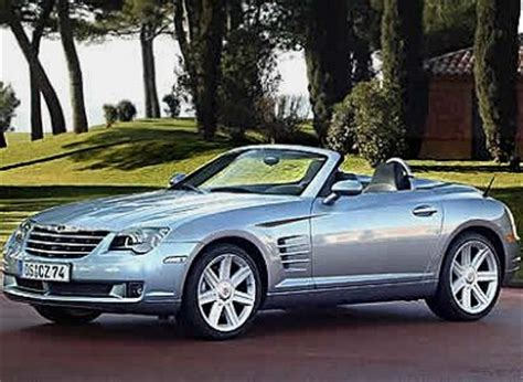 chrysler crossfire cabrio chrysler crossfire cabrio picture 4 reviews news specs buy car