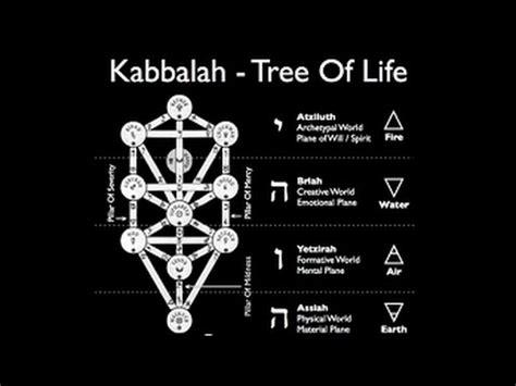 kabbalah a introduction introduction to kabbalah the tree of essentials