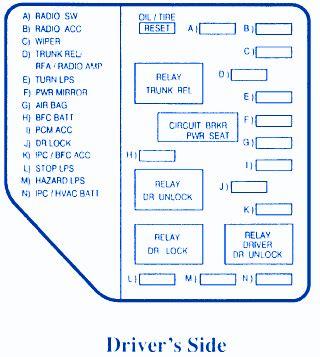 Oldsmobile Fuse Block Diagram by Oldsmobile Alero 2004 Engine Fuse Box Block Circuit
