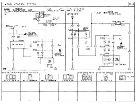 2600 Mazda Fuse Box Location by 200 Mazda B2500 Fuse Box Diagram Wiring Library