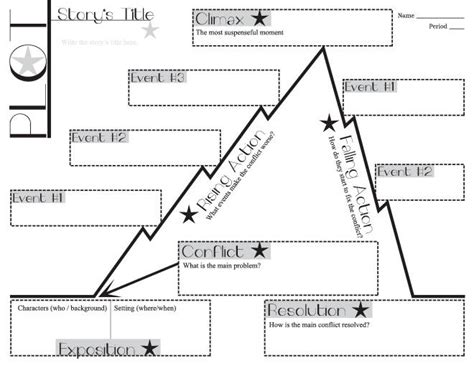 Climax Plot Diagram Blank by Quot Step By Step Quot Plot Diagramming Paths To Literacy