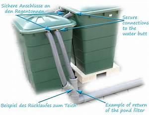 Wasserfilter Selber Bauen : richtiger aufbau von teichfilteranlagen teichpflege ~ Frokenaadalensverden.com Haus und Dekorationen