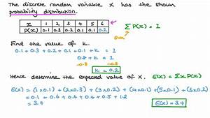 Video  Calculating The Expected Value From Of A Discrete