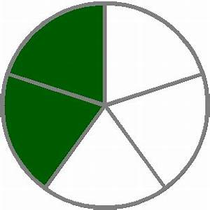 Circle Of Fourths And Fifths Chart Identifying Fractions Worksheet 1 Of 6