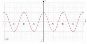 Definitionsbereich Berechnen : bersicht wichtiger eigenschaften von sinus cosinus tangens ~ Themetempest.com Abrechnung