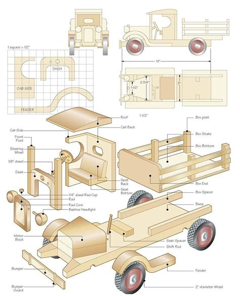 httpswwwcanadianwoodworkingcomplans projectsc cab stake truck toys pinterest