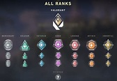 Taking a look at the Rank emblems for competitive play in ...