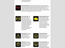 safety measures for cars Infographics Visually