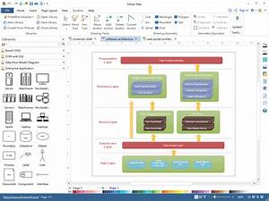 How To Draw The System Architecture Diagram Of An It Project