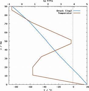 Dichte Von Luft Berechnen : statischer luftdruck ~ Themetempest.com Abrechnung