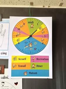 Les 4 Temps Horaires : horloge le temps qui passe l 39 cole classe pinterest ~ Dailycaller-alerts.com Idées de Décoration