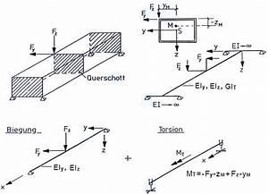 Torsion Berechnen : torsionsmoment berechnen metallschneidemaschine ~ Themetempest.com Abrechnung