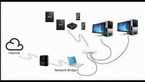 directv wireless bridge setup