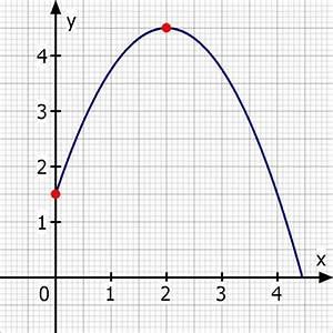Nullstellen Einer Parabel Berechnen : parabel wurfparabel stein verl sst in einer h he von 1 50 metern die hand des jungen und ~ Themetempest.com Abrechnung