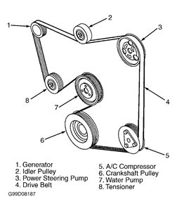 Need Serpentine Belt Diagram For Ford Focus Solved