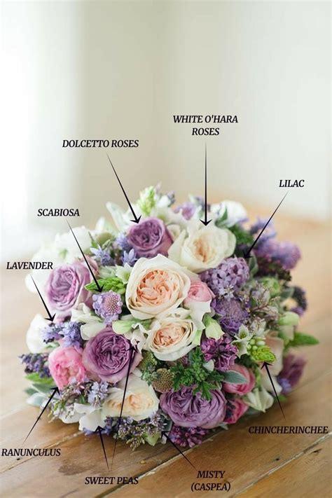 Best 25 Pink Purple Wedding Ideas On Pinterest Elegant
