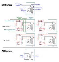 similiar ac dc motor wiring keywords ac electric motor wiring diagram ac wiring examples and instructions