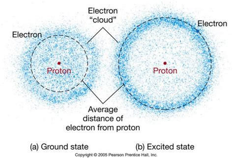 What Is The Electron Cloud Model? - Universe Today