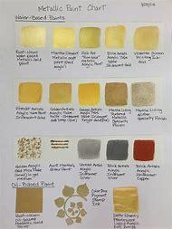 Gold Metallic Paint Chart