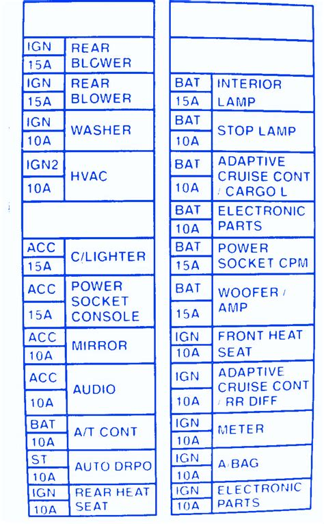 nissan silvia   fuse boxblock circuit breaker diagram carfusebox
