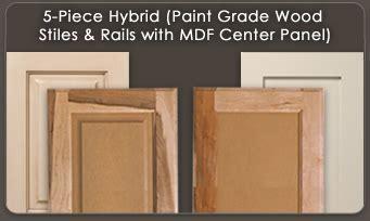 MDF Cabinet Doors   WalzCraft