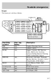 ford escort problems  manuals  repair