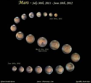 Astrophoto: A Year of Mars Observations by Efrain Morales ...