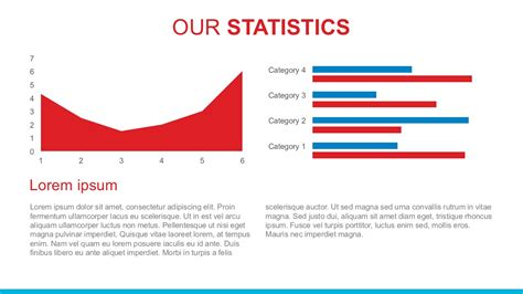 statistics template supply chain annual report powerpoint templates