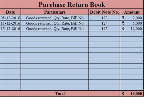 purchase return book excel template exceldatapro