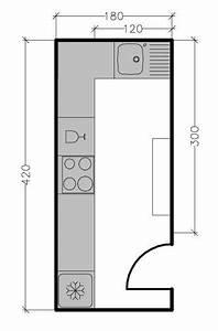 plan de cuisine en l 8 exemples pour optimiser l39espace With disposition cuisine en l