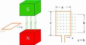 Magnetfeld Berechnen : musteraufgaben spulenbewegung im b feld leifi physik ~ Themetempest.com Abrechnung