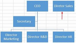 How To Create An Organizational Chart In Excel Edraw Max