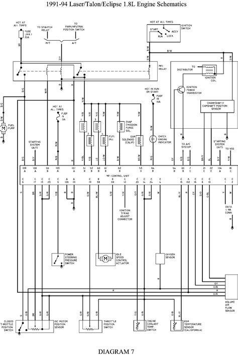 Wiring Diagram 1990 Eagle Talon by Repair Guides Wiring Diagrams Wiring Diagrams