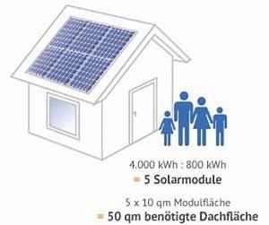 Durchschnittsverbrauch Berechnen : photovoltaik f r einfamilienhaus solarenergie richtig nutzen k uferportal ~ Themetempest.com Abrechnung