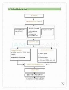 Customer Satisfaction Of Credit Operation Of Jamuna Bank Ltd