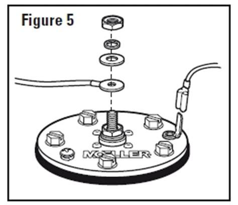 How Install Moeller Fuel Gauge
