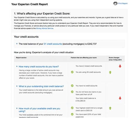 Experian Help Desk Verify Identity by Experian Credit Report Experian Uk