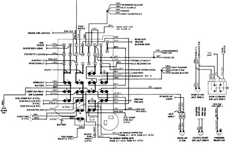 Gmc Sonoma Fuse Box Auto Wiring Diagram