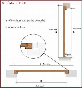 Dimension Porte Standard Exterieur : dimension de porte portes isophoniques iso pv porte ~ Melissatoandfro.com Idées de Décoration