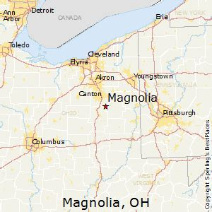 Comparison: Kennewick, Washington - Magnolia, Ohio