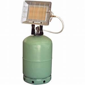 Chauffage D Appoint Gaz Bricomarche : chauffage appoint gaz ~ Dailycaller-alerts.com Idées de Décoration