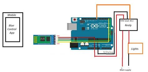 Working With Bluetooth Relay Module