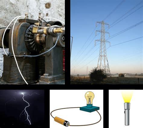 Enerģijas Diagrammas Veidi   Enerģijas Avotu Formas