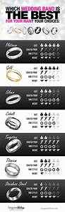 Find out what metal is the best for your man39s wedding band for Mens wedding ring metals comparison